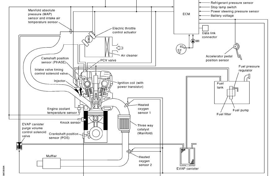 manual de taller peugeot 408 pdf